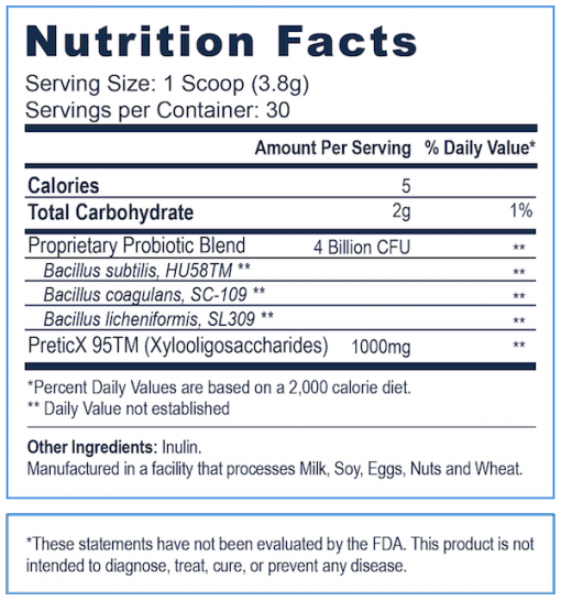 Activ8 Biome Nutrition Facts