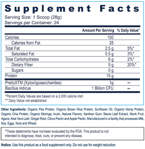 Activ8 Fuel Supplement Facts